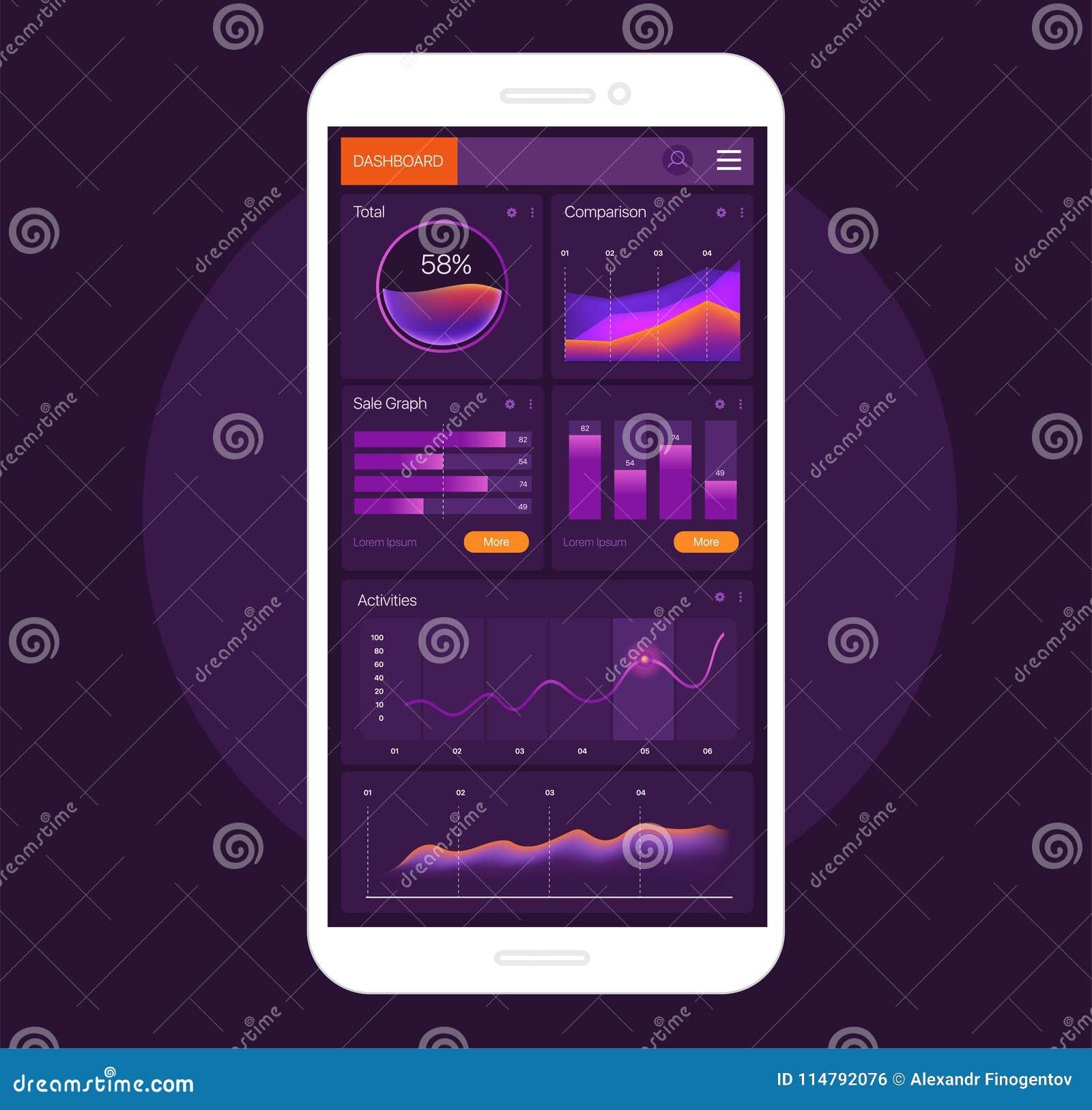 在智能手机屏幕上的仪表板infographic模板 传染媒介梯度大模型 现代UI网络设计 圆图,酒吧