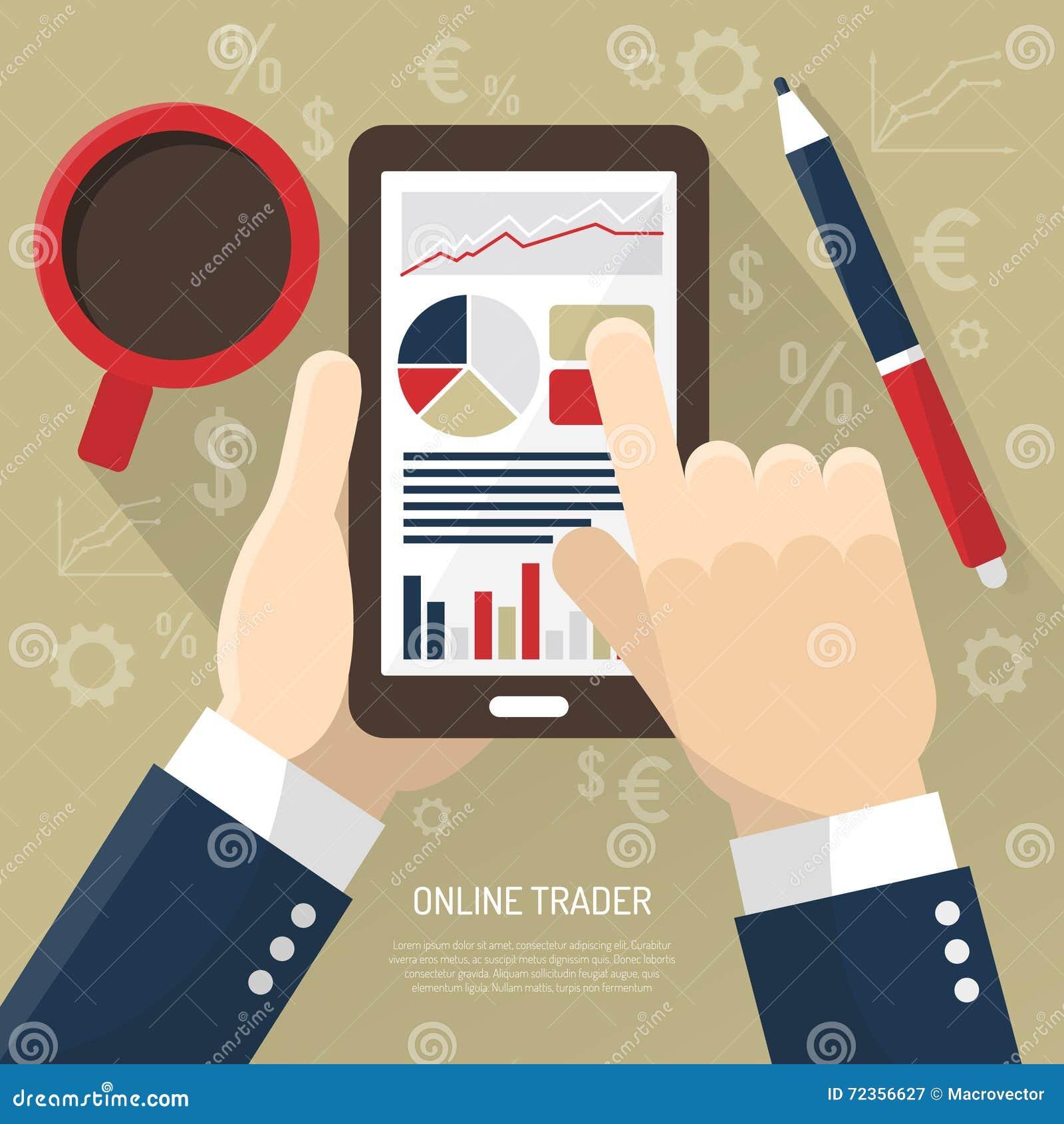 在智能手机的股市