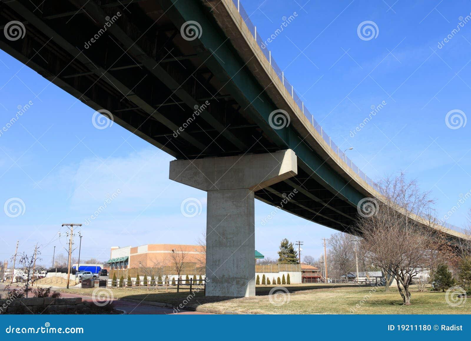 在桥梁视图williamstown之下