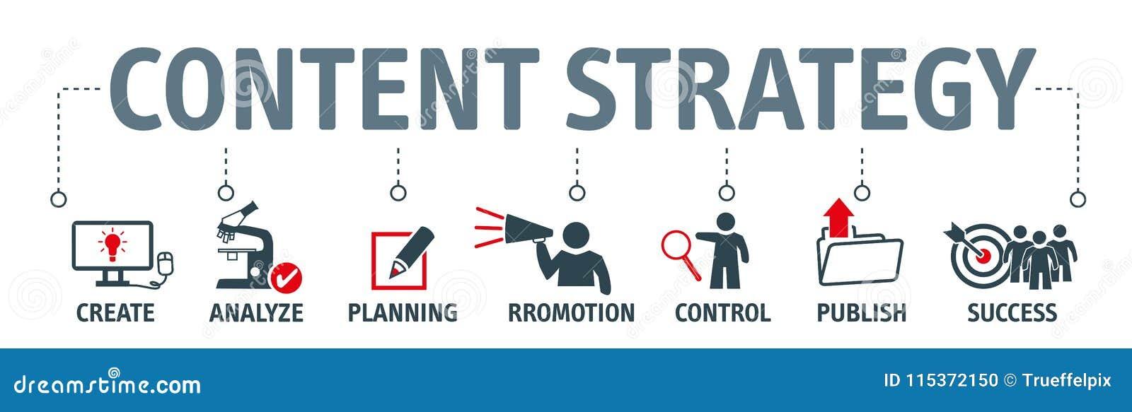 在横幅的美满的战略概念图象
