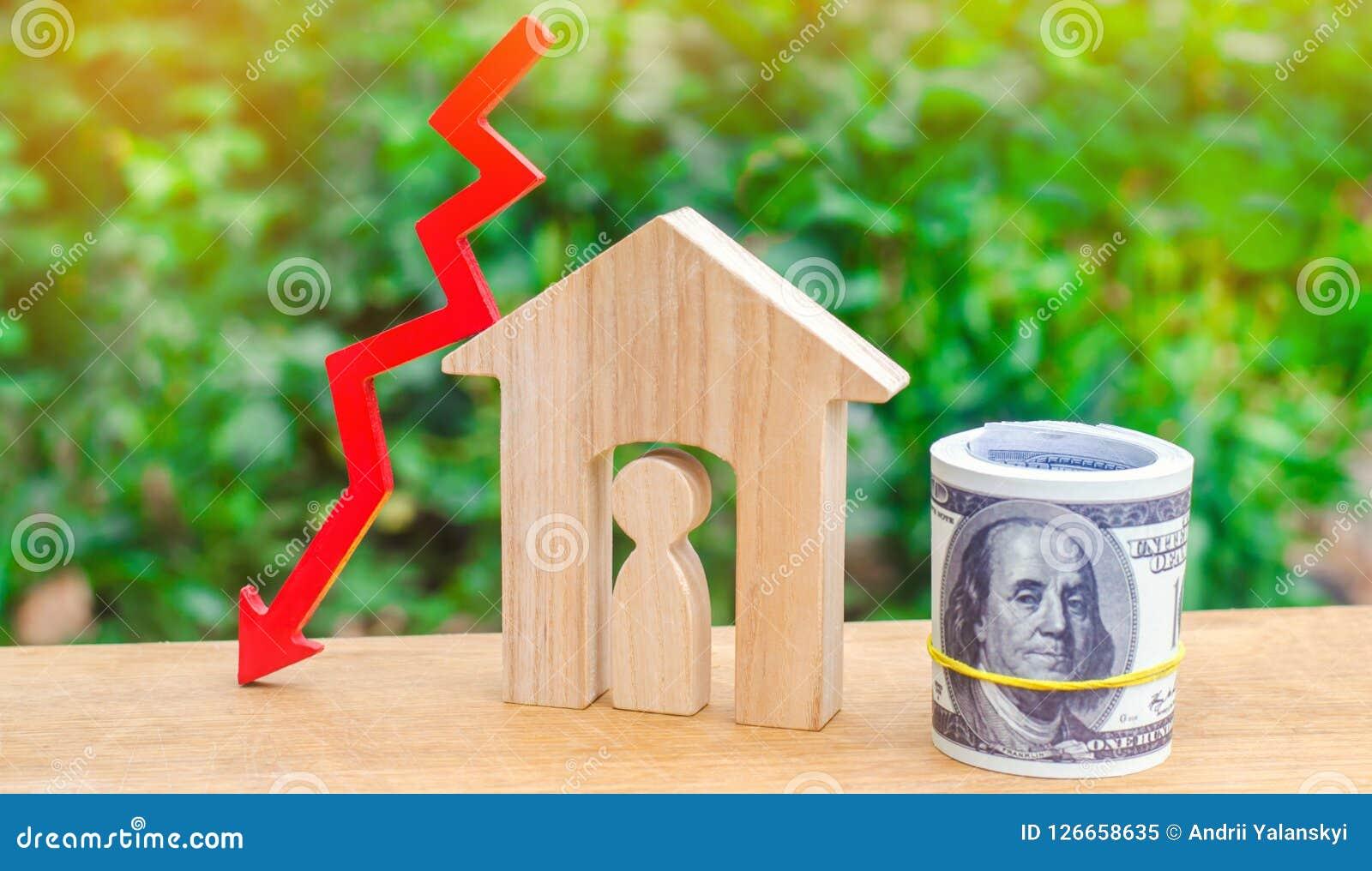 在物产价格的一种衰落 人口衰落 在抵押的下跌的兴趣 减少受欢迎为housin购买