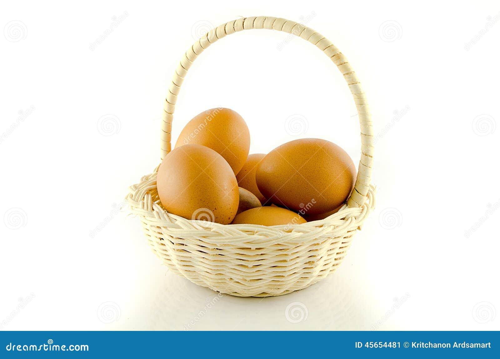 在篮子的鸡蛋