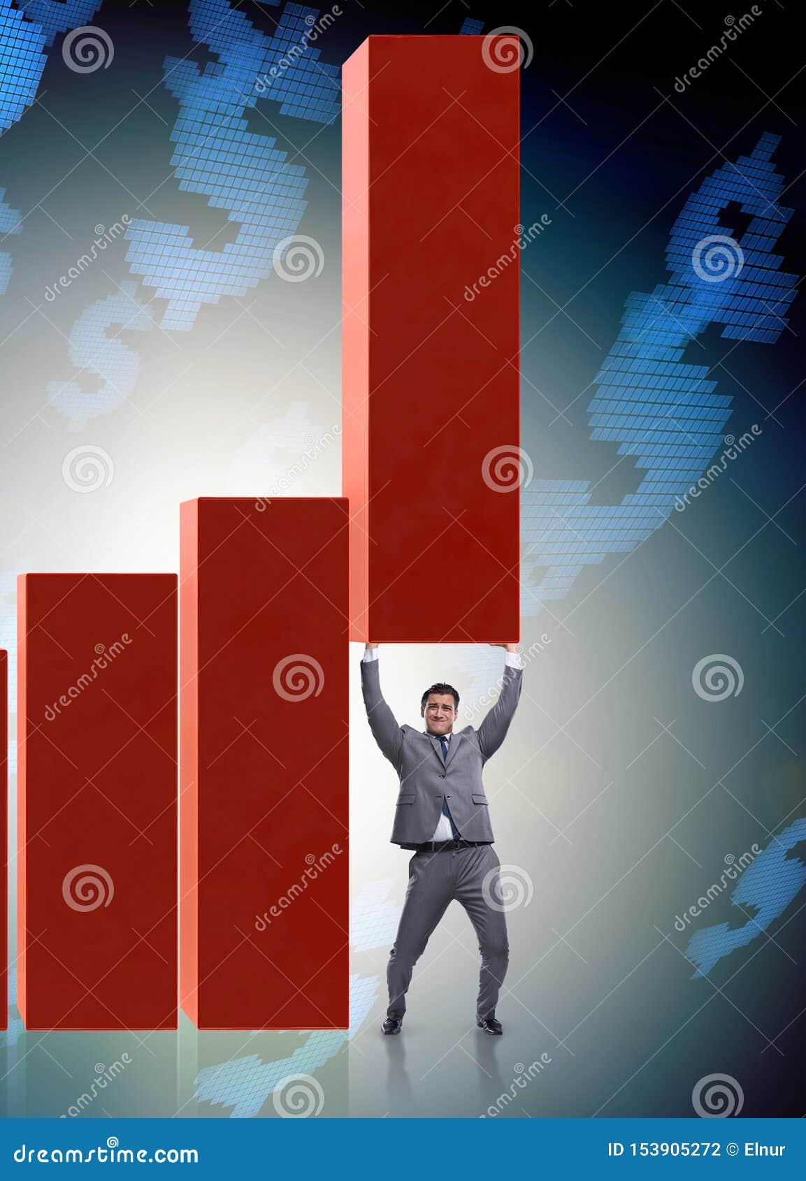 在经济的商人支持的growtn在图图表