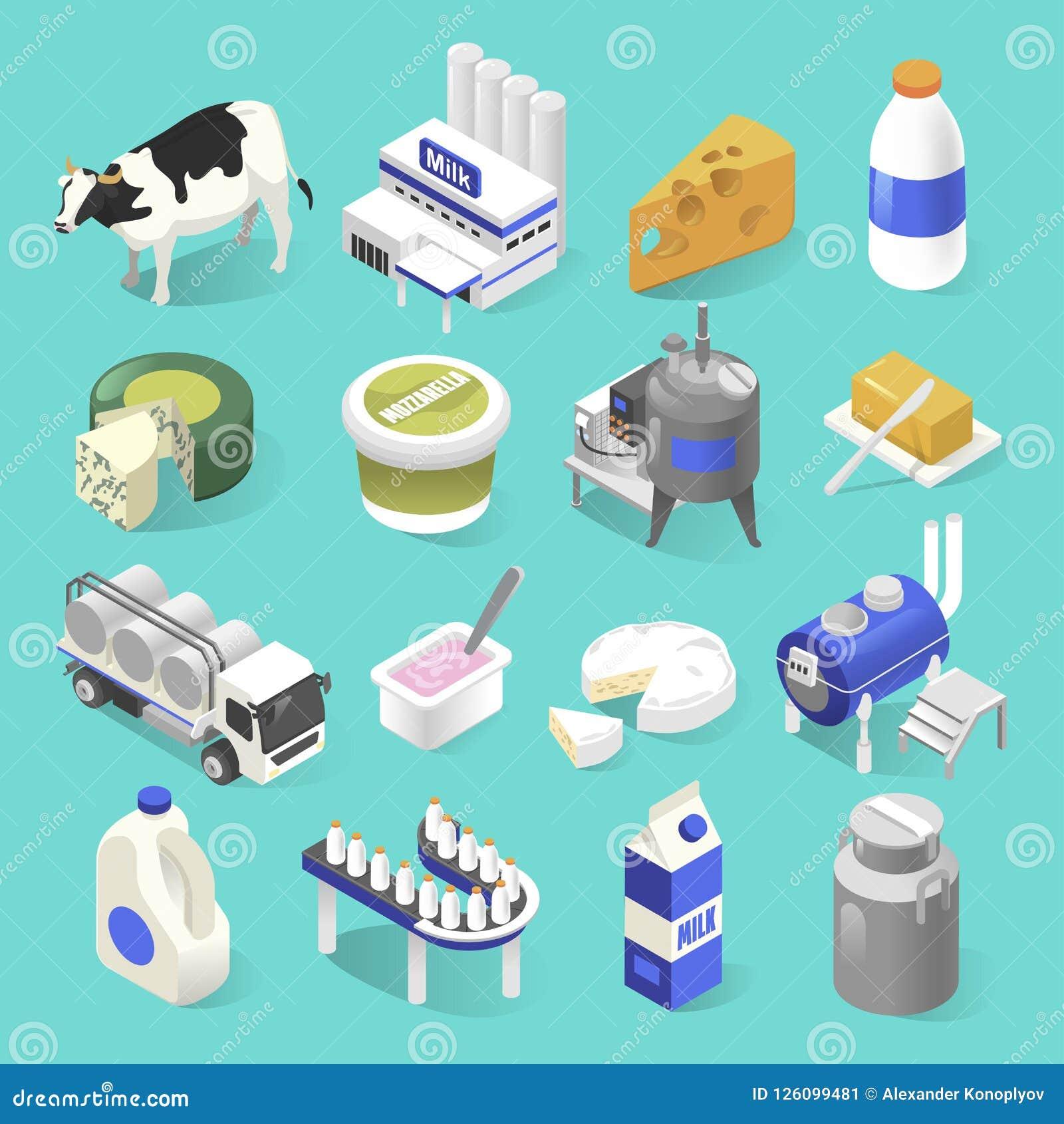 在蓝色的乳制品工厂等量集合