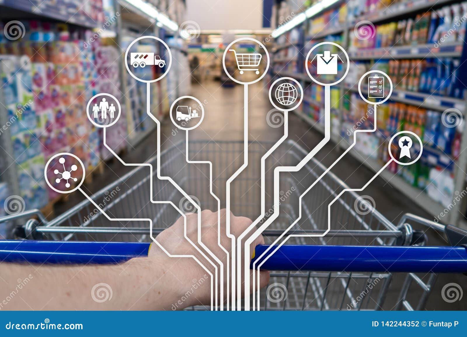 在被弄脏的超级市场背景的零售概念销售渠道电子商务购物自动化