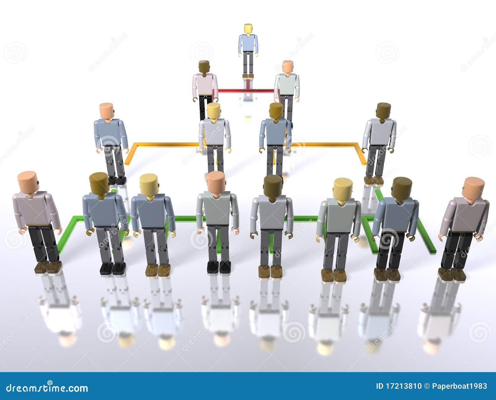 在顶层的底部企业层次结构