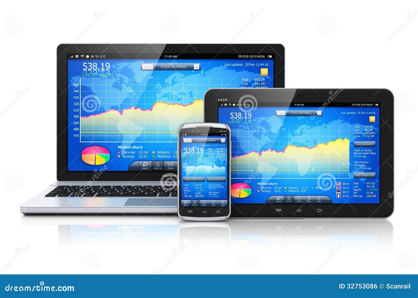 在移动设备的财务管理