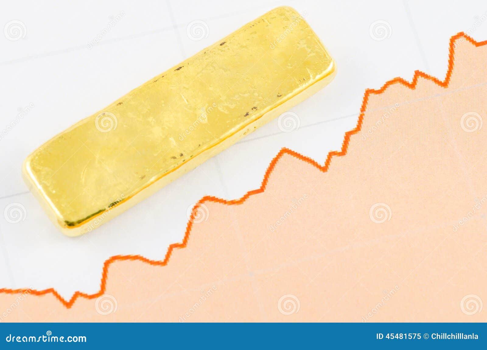 在价格图的金制马上的齿龈