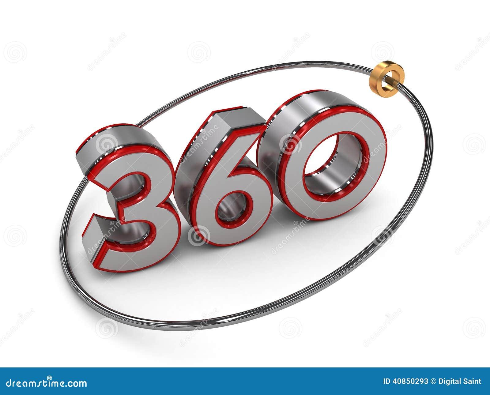 360在3D的文本