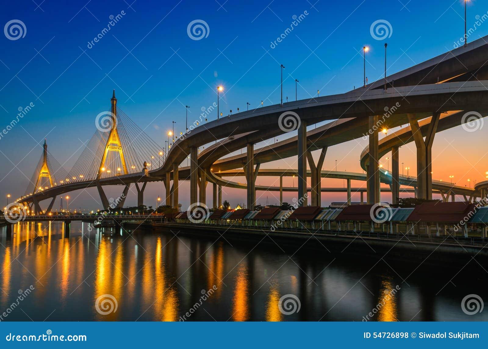 在bhumibol桥梁的日落时间
