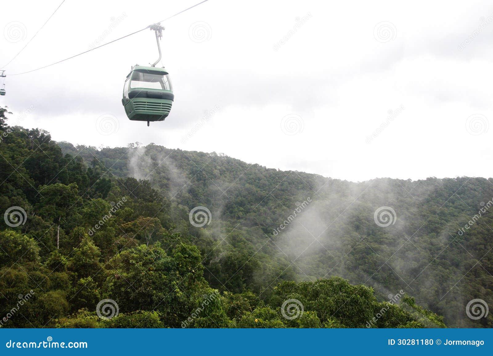 在Daintree雨林的Skyrail