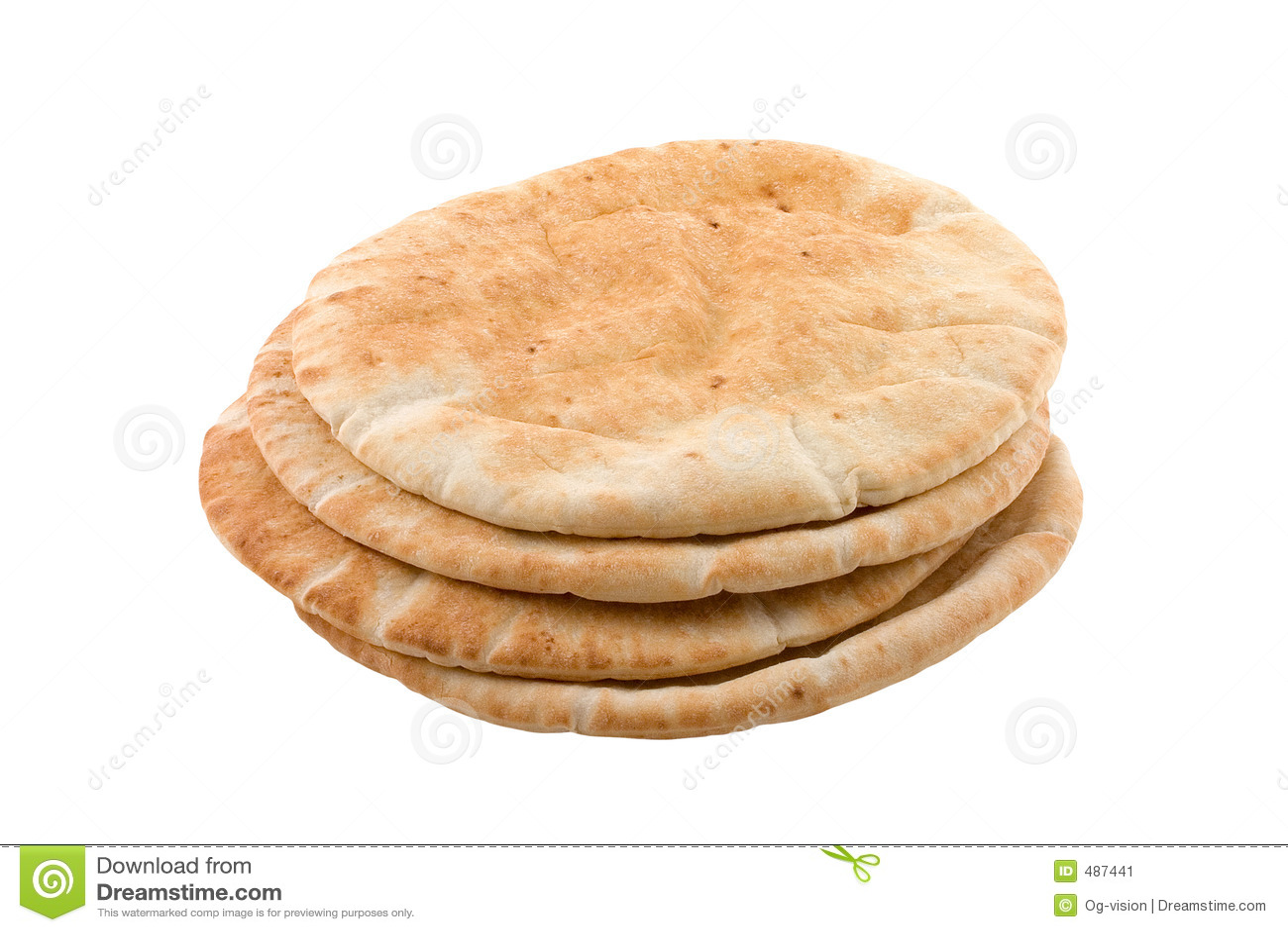 在pita上添面包