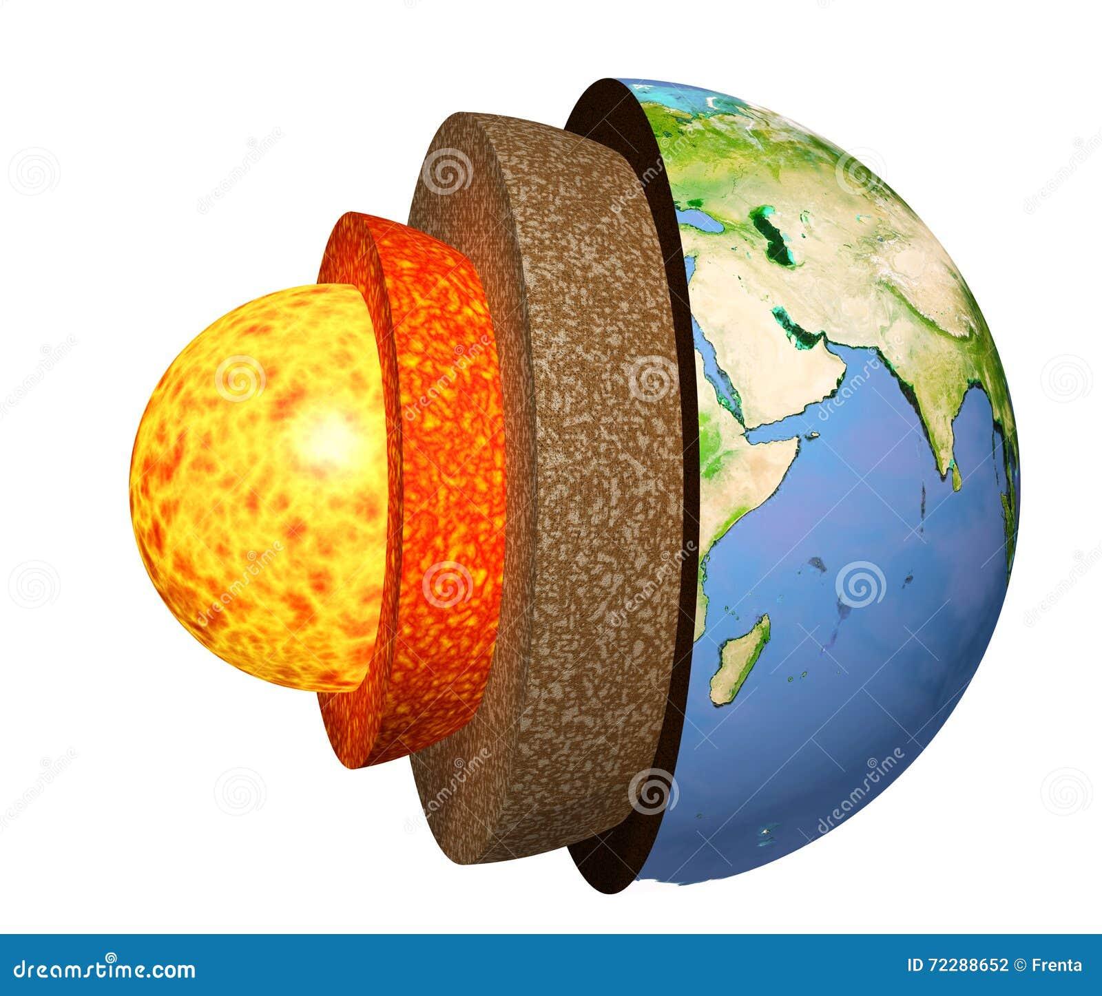 地球在结构白色的查出的设计