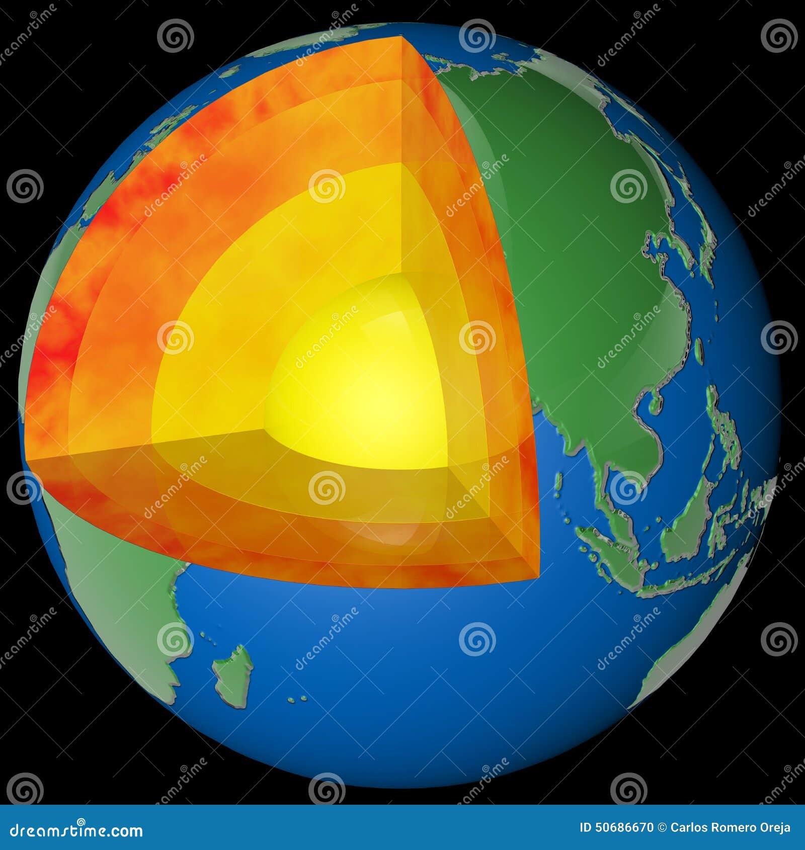 地球的层数