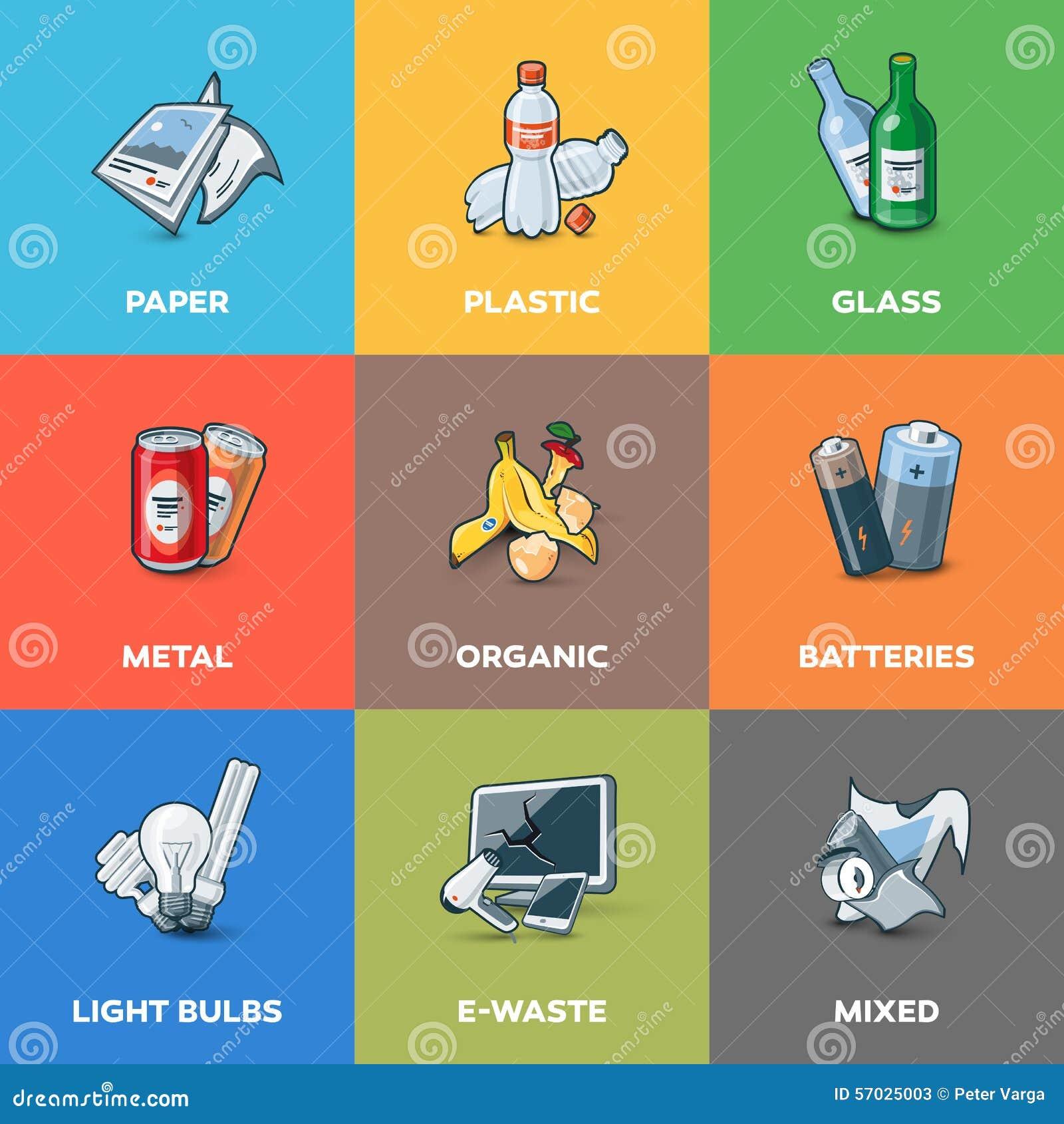 垃圾回收废物类别类型