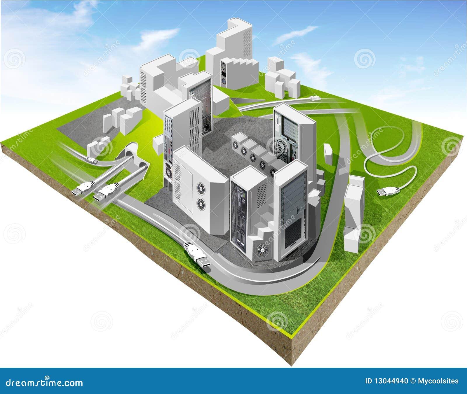城市模型新