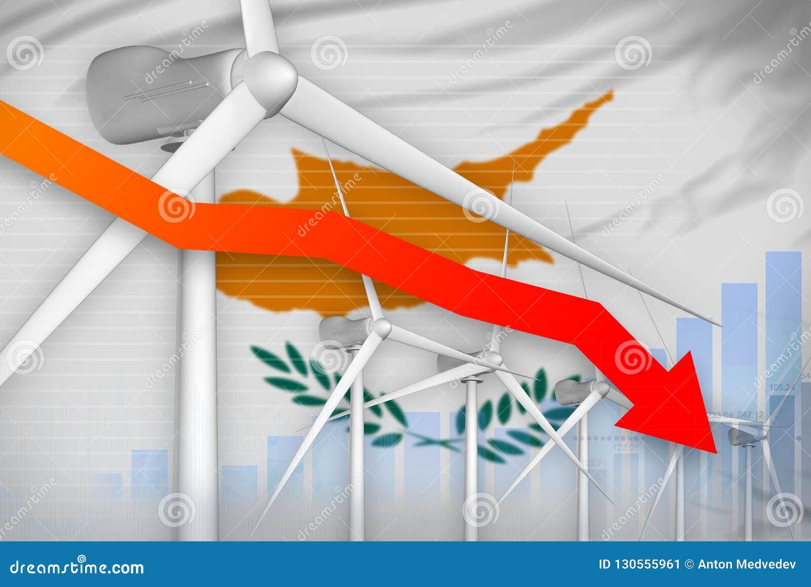 塞浦路斯降低图,在-环境自然能工业例证下的箭头的风能力量 3d例证