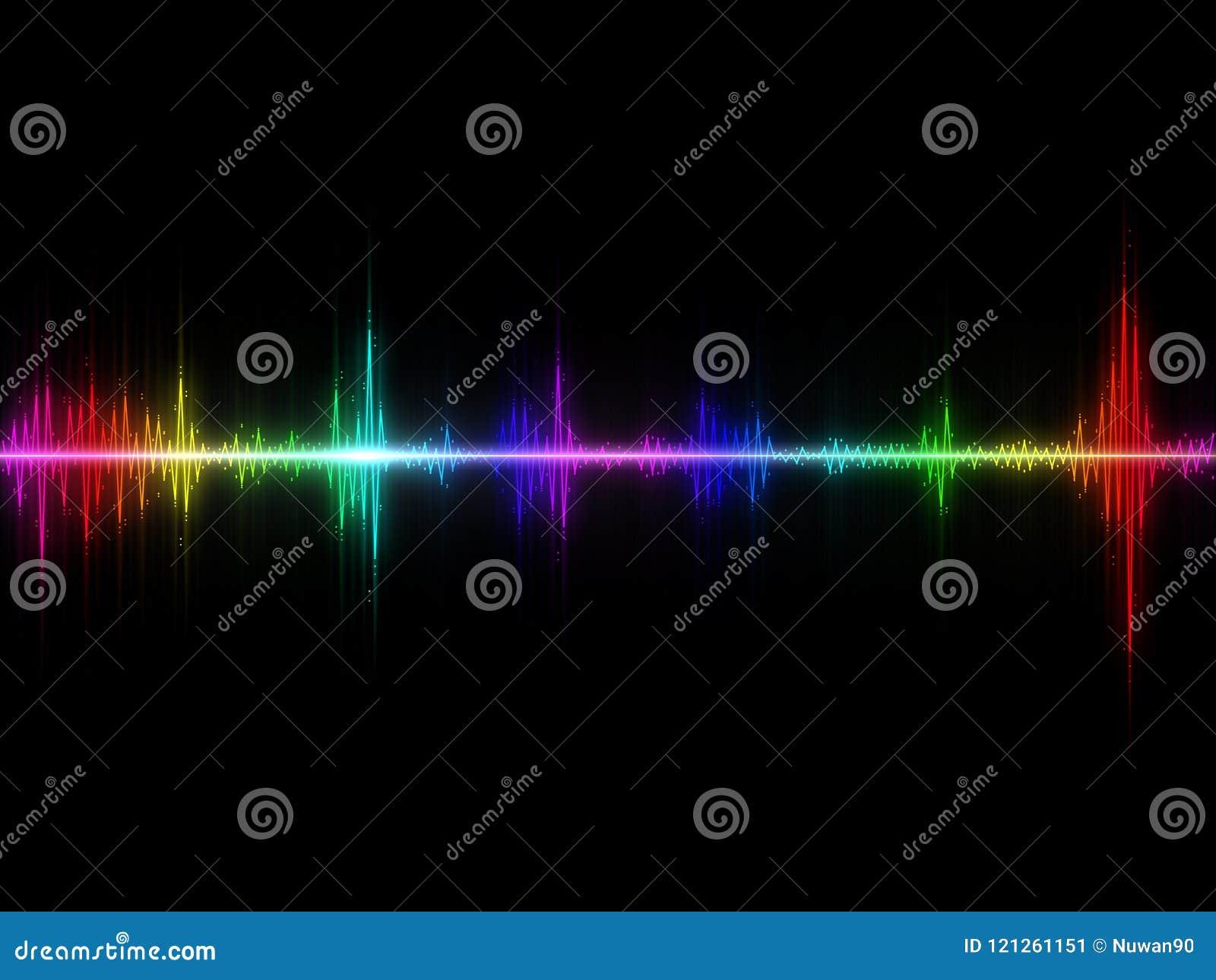 声波五颜六色的抽象背景