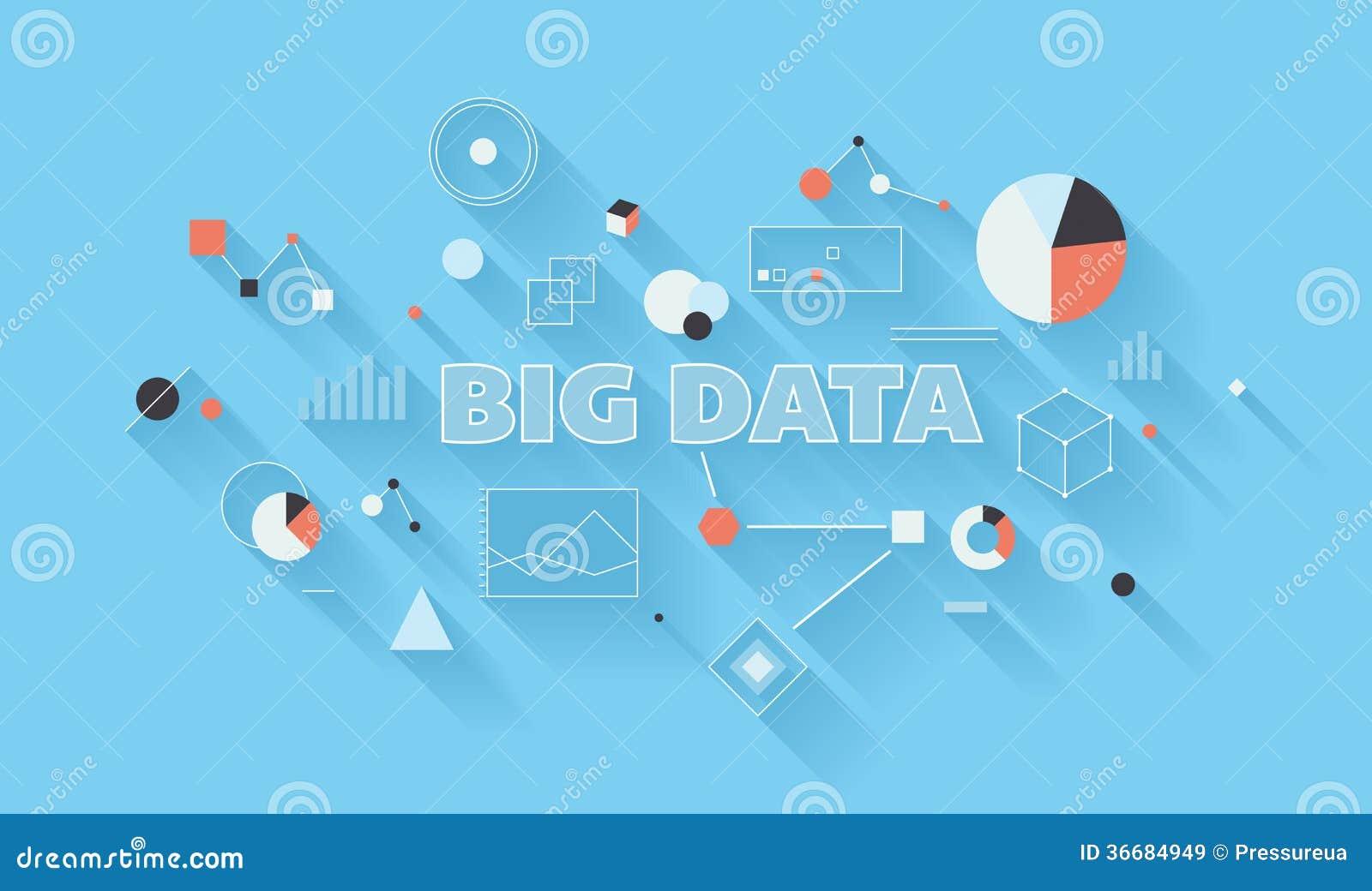 大数据分析例证