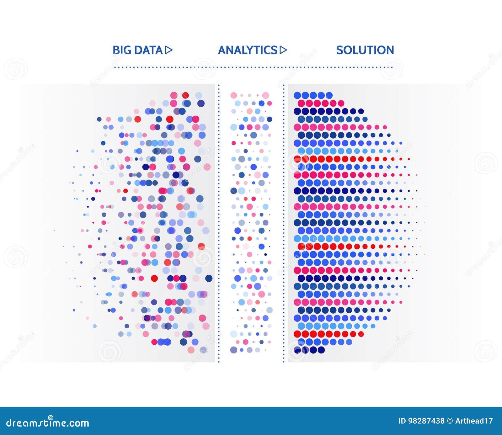 大数据形象化 信息逻辑分析方法概念 抽象小河信息 过滤的机器算法 排序二进制c