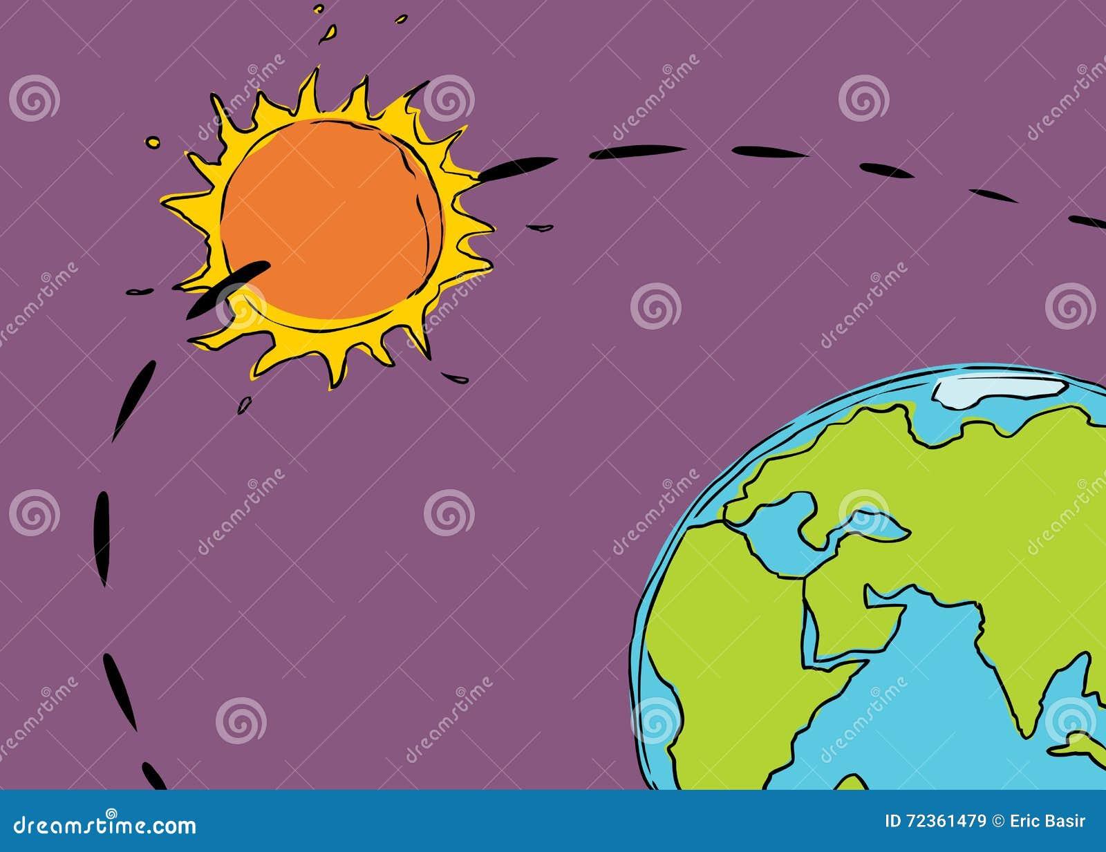 太阳系的以地球为中心的看法