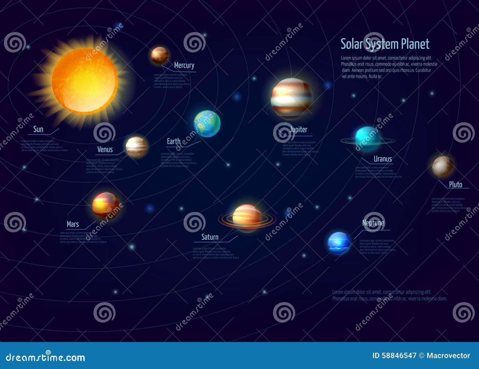 太阳系行星Infographic集合