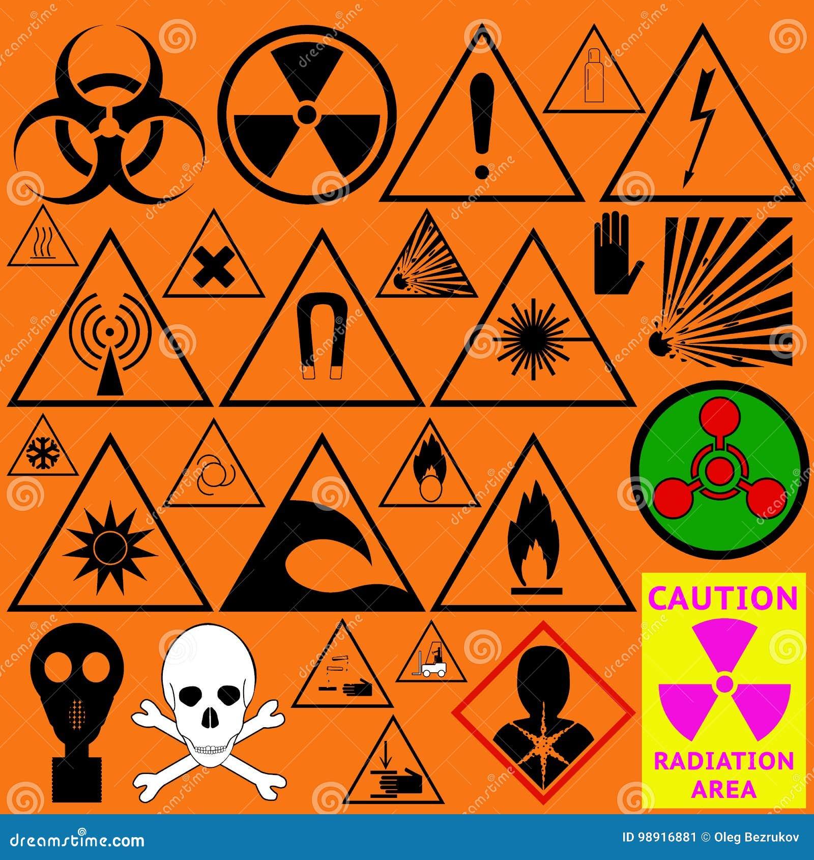 套危险标志 生物,辐射,化学制品和其他