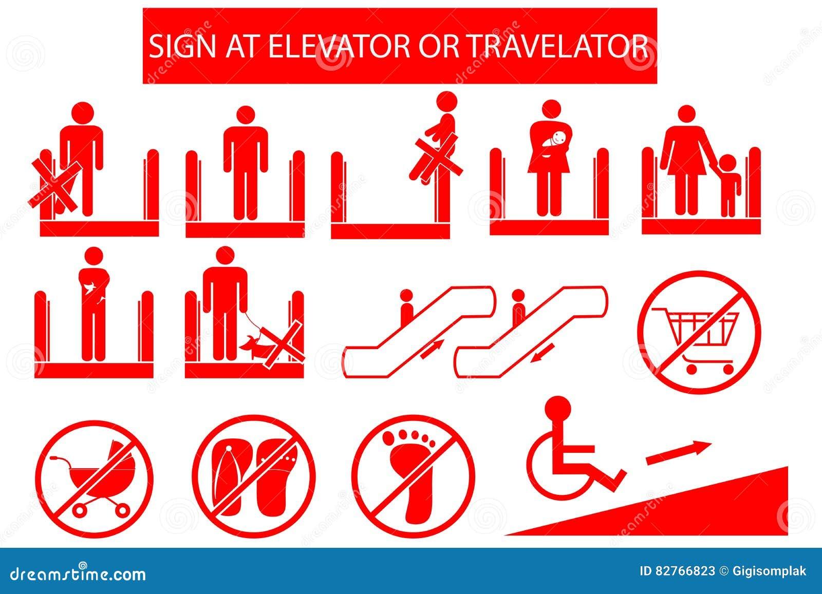 套在自动扶梯或Travelator的被禁止的标志