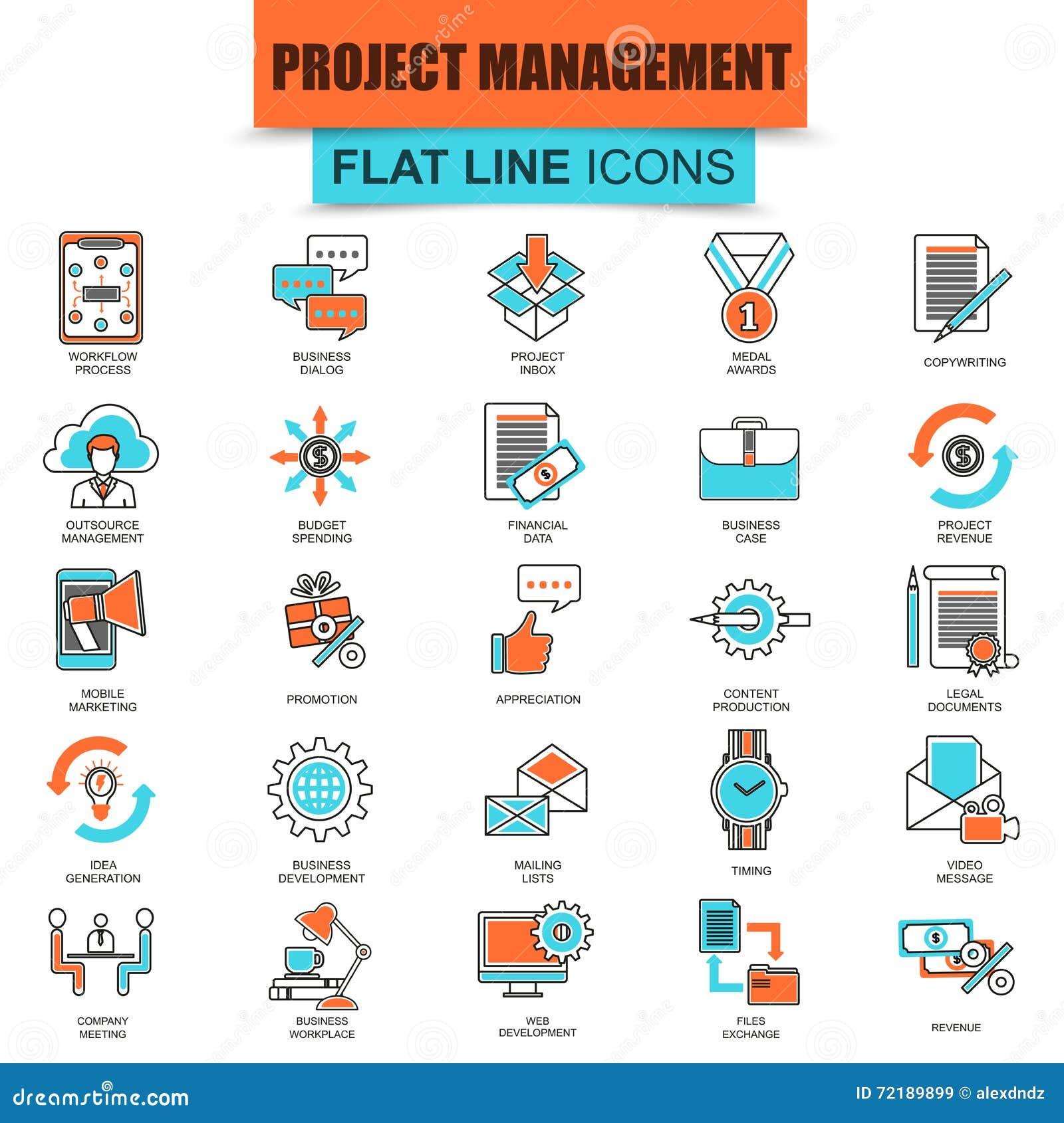 套稀薄的线象项目管理,企业领导
