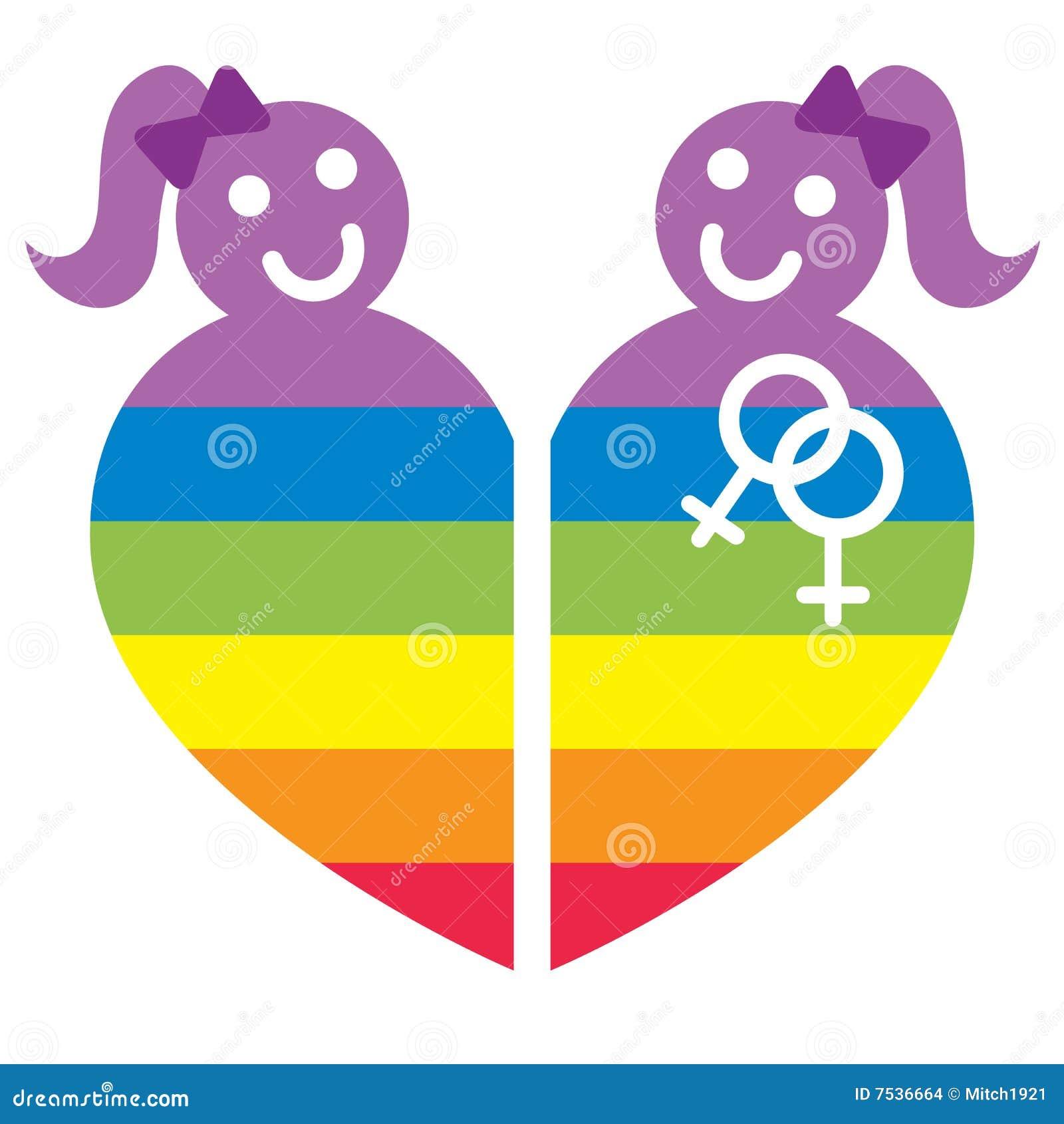 女同性恋的符号