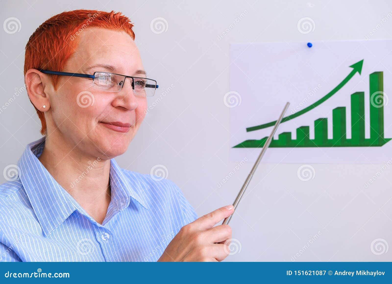 女商人举办企业训练 商人有在介绍在办公室 当前在委员会的商人