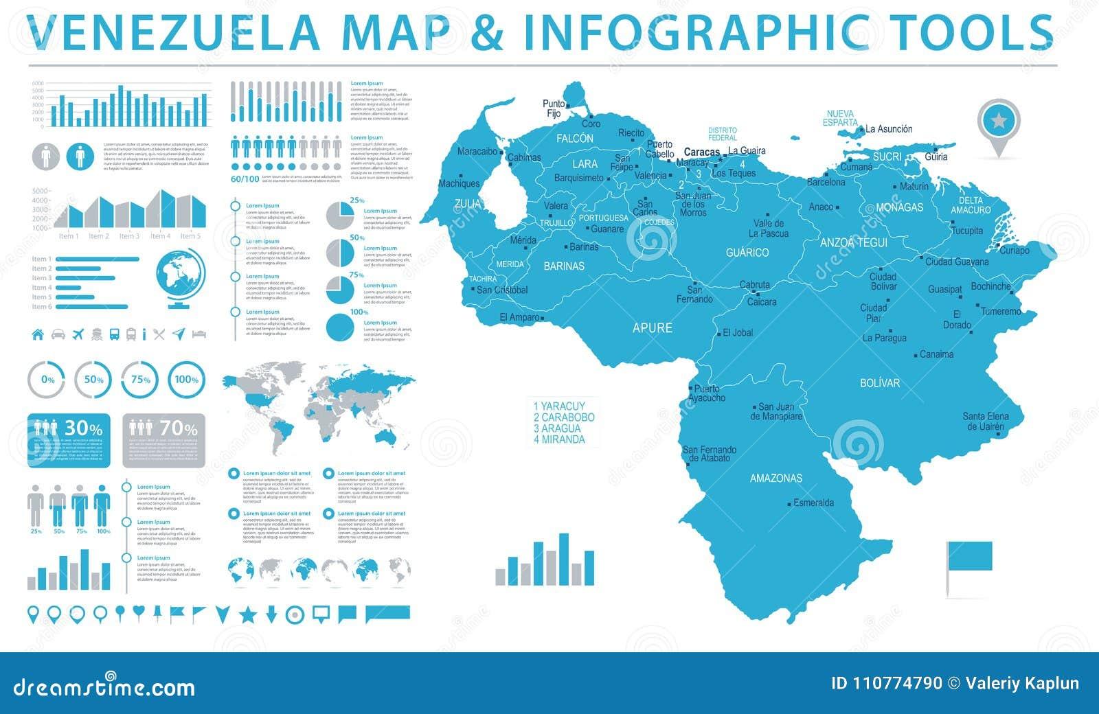 委内瑞拉地图-信息图表传染媒介例证图片