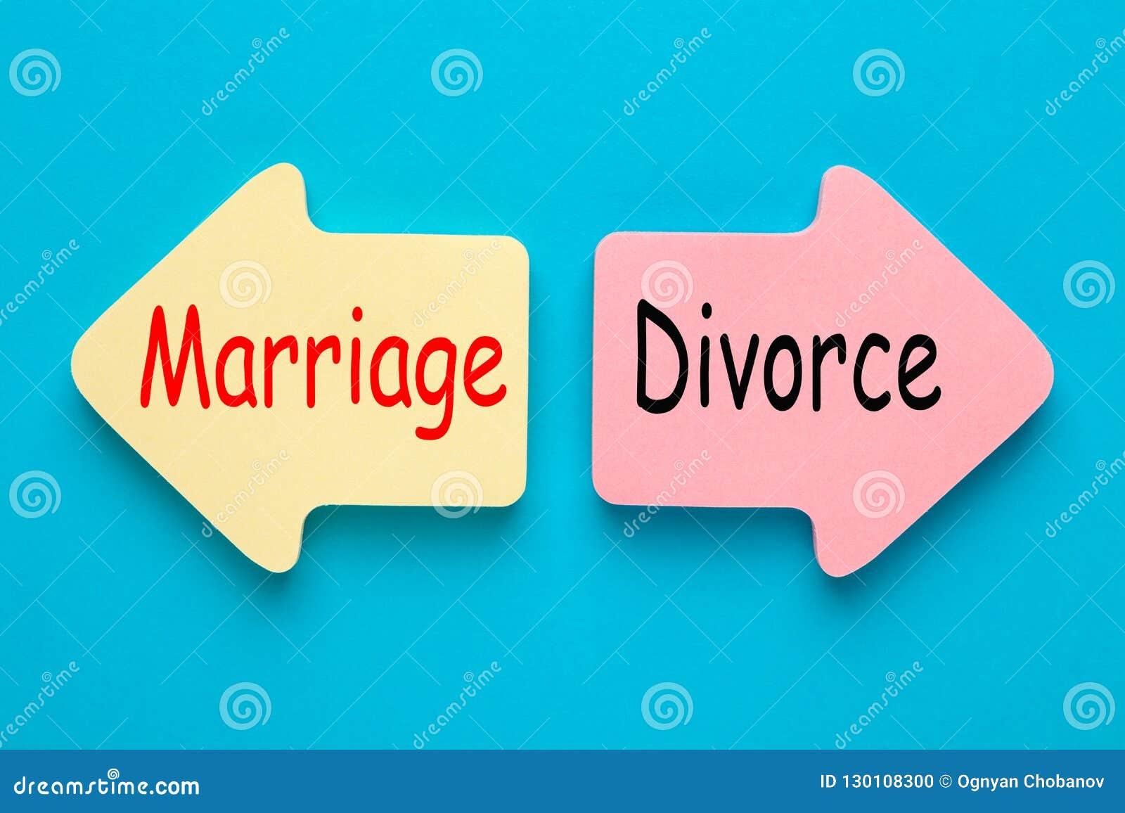 婚姻和离婚