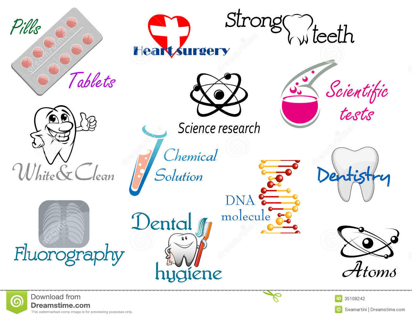 医学和科学标志