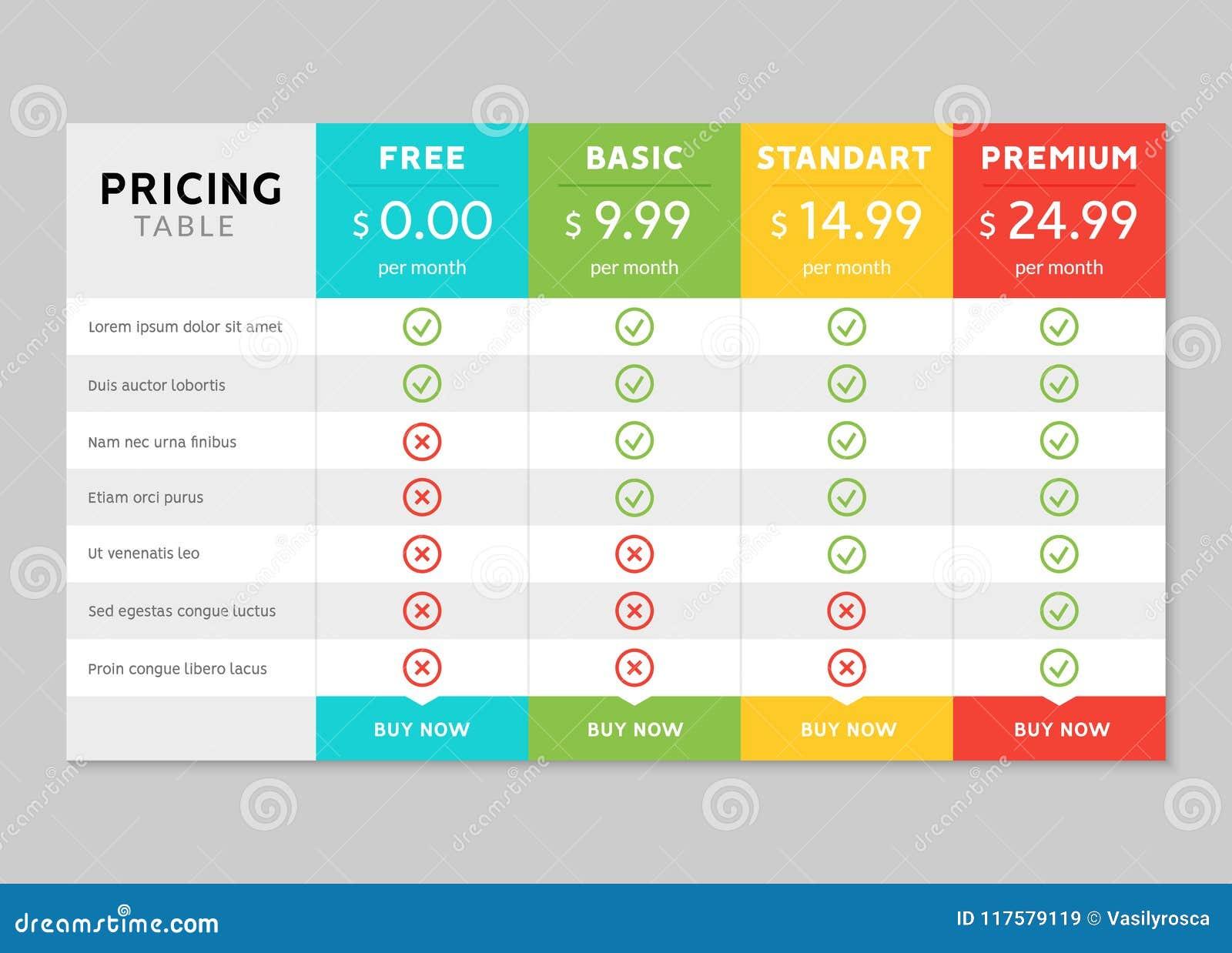 定价事务的桌设计 价格计划网络主持或服务 表关税图比较