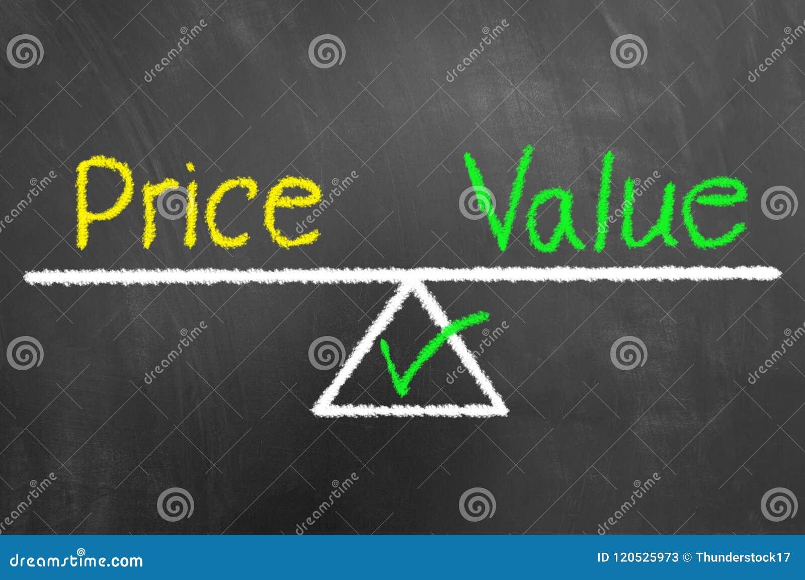 定价价值平衡图画和文本在黑板或黑板