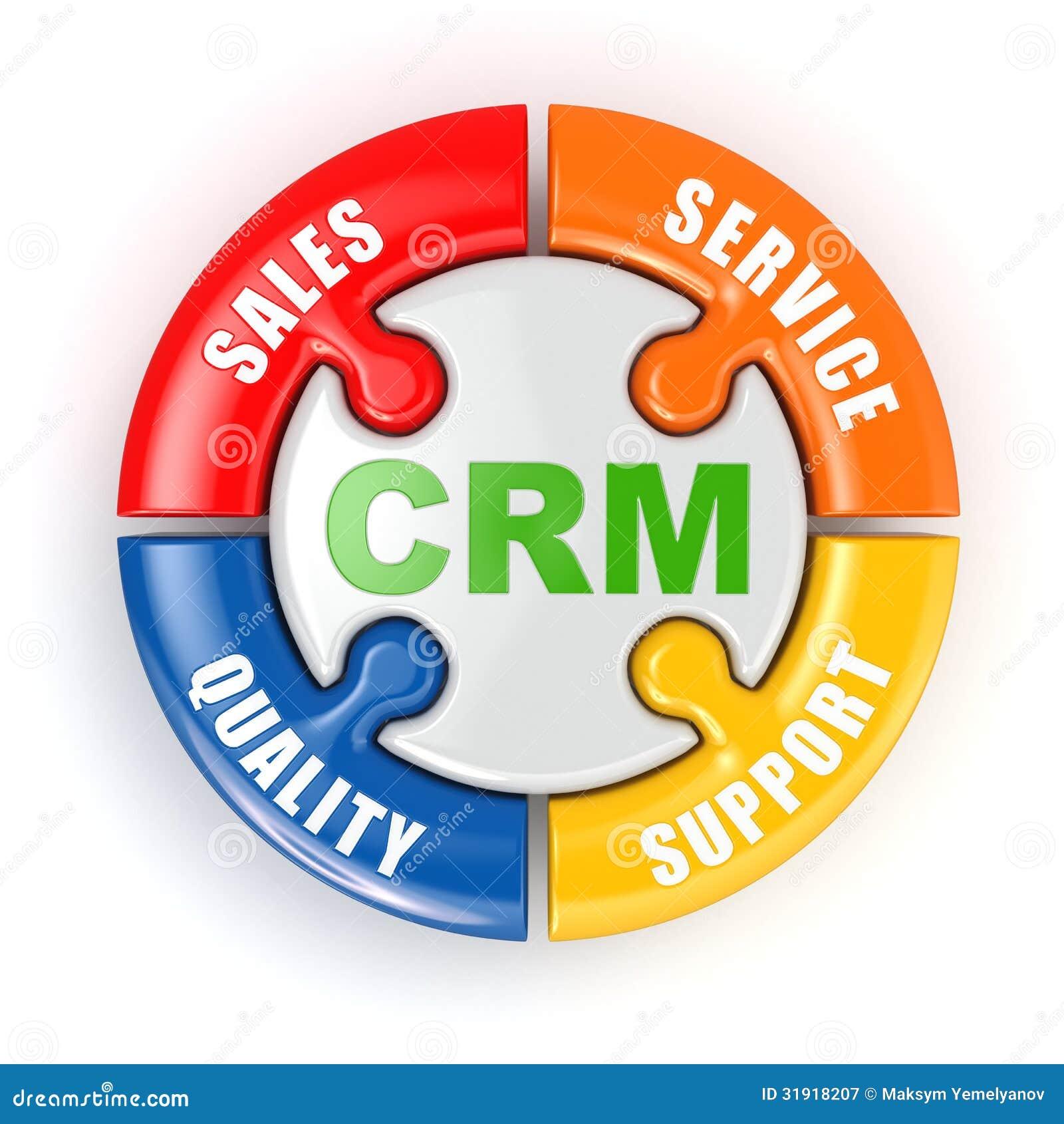 客户关系管理。顾客关系营销概念。