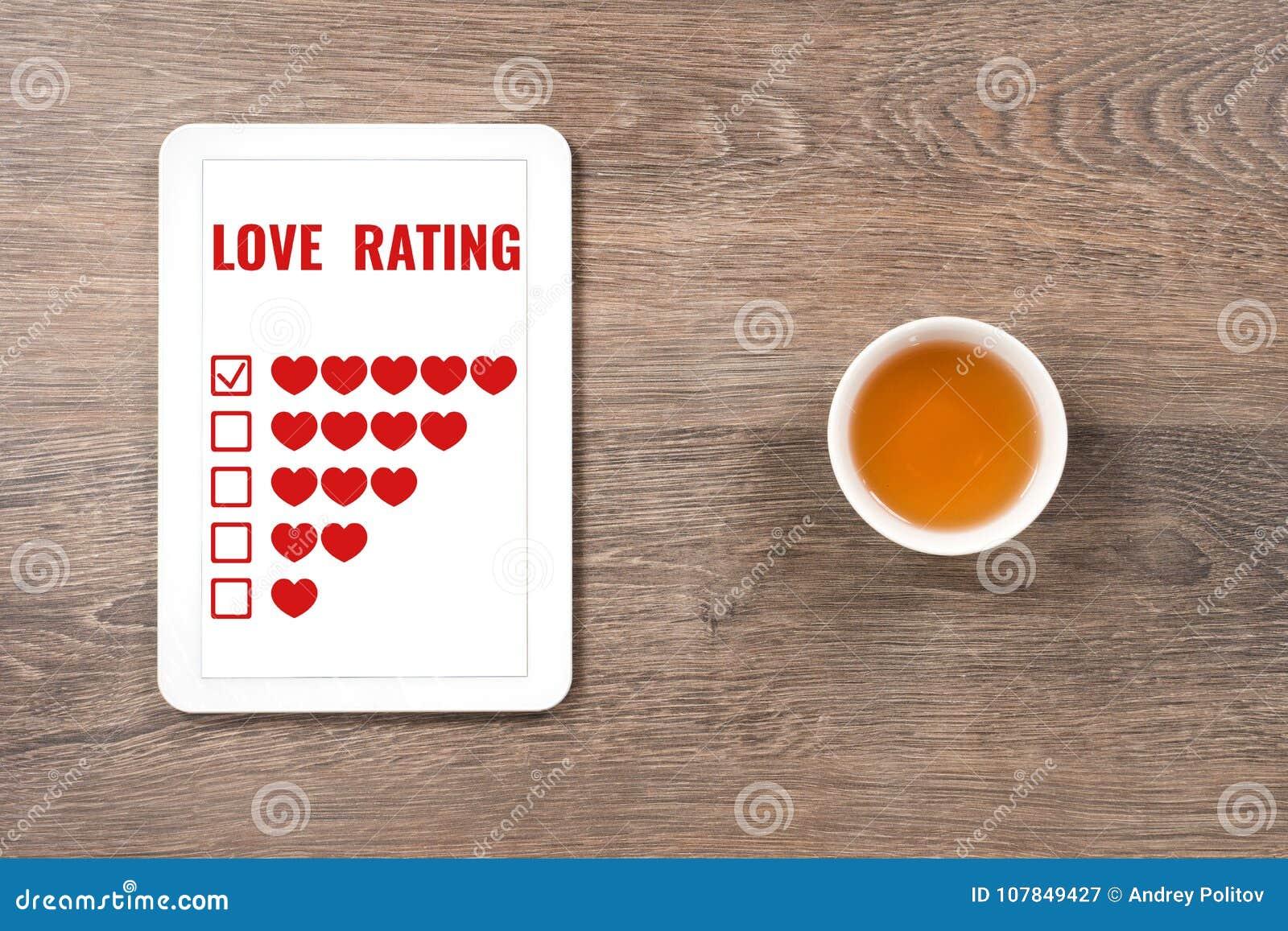 对在数字式片剂的爱五心脏估计