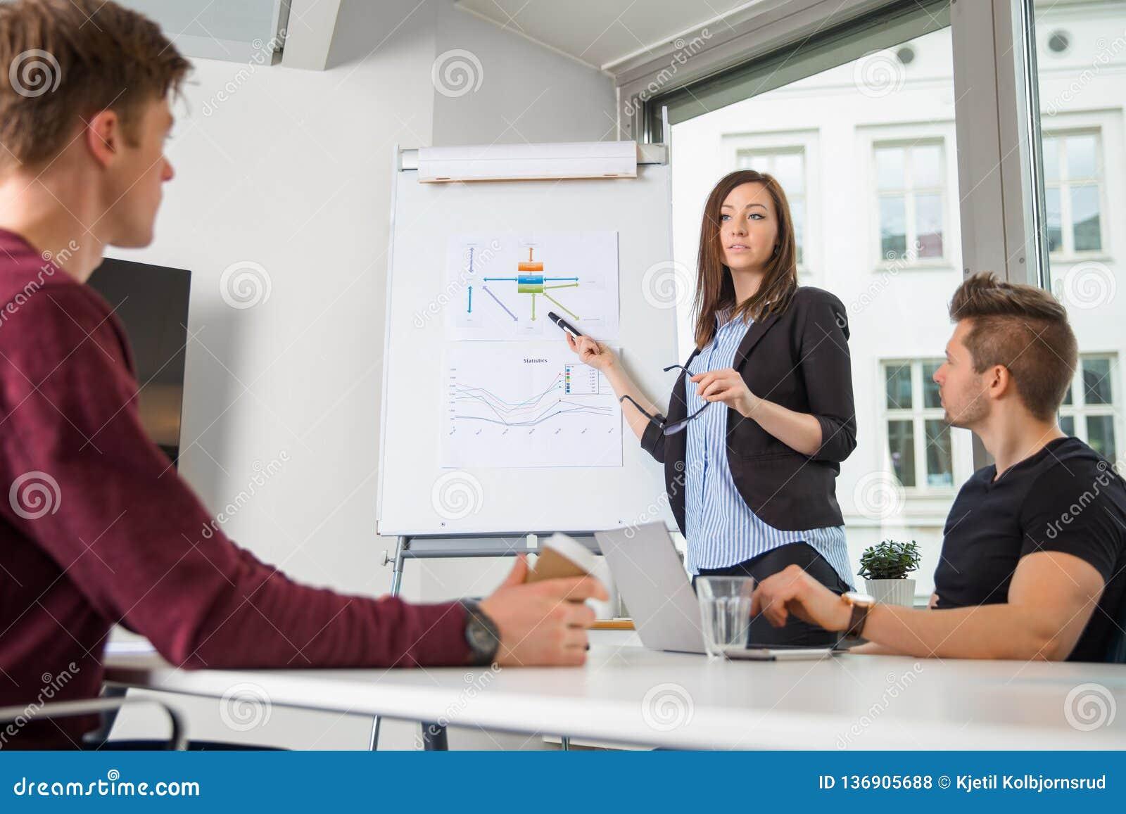 对男性工友的女性专业解释的图表