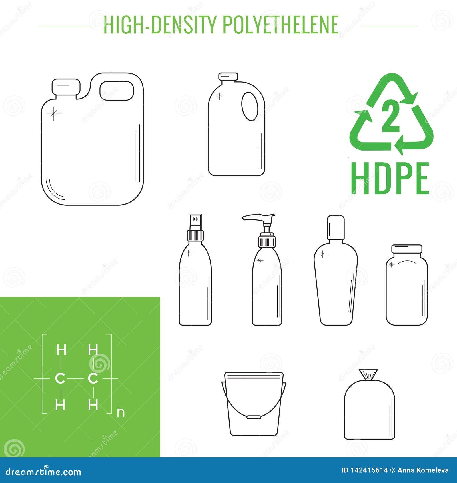 导航塑料可再循环的项目