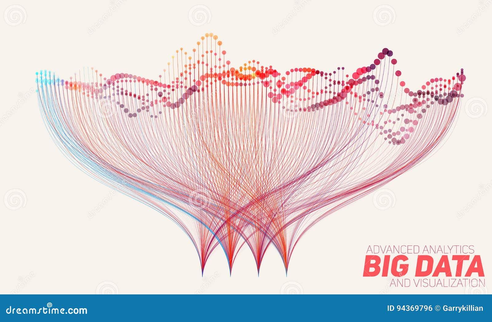 导航排序形象化的抽象五颜六色的大数据信息 社会网络,对复合体的财务分析