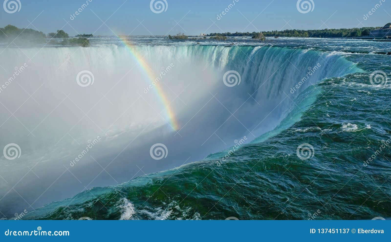 尼亚加拉大瀑布从加拿大边的峭壁边缘接近的unabstracted看法
