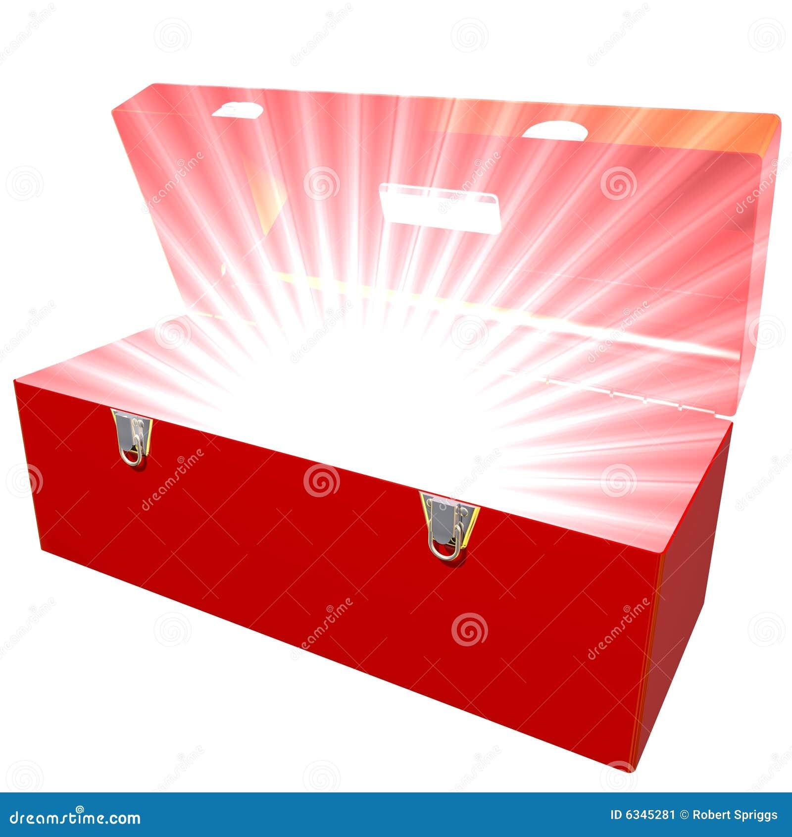 展开的工具箱