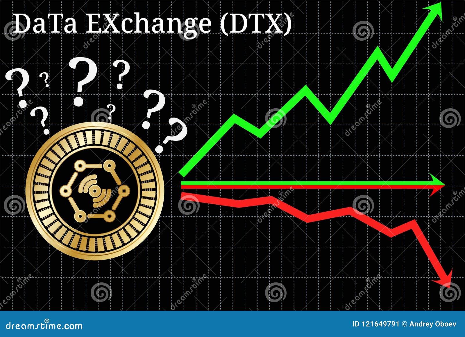 展望数据交换的DTX cryptocurrency可能的图表-,下来或者水平地 图表