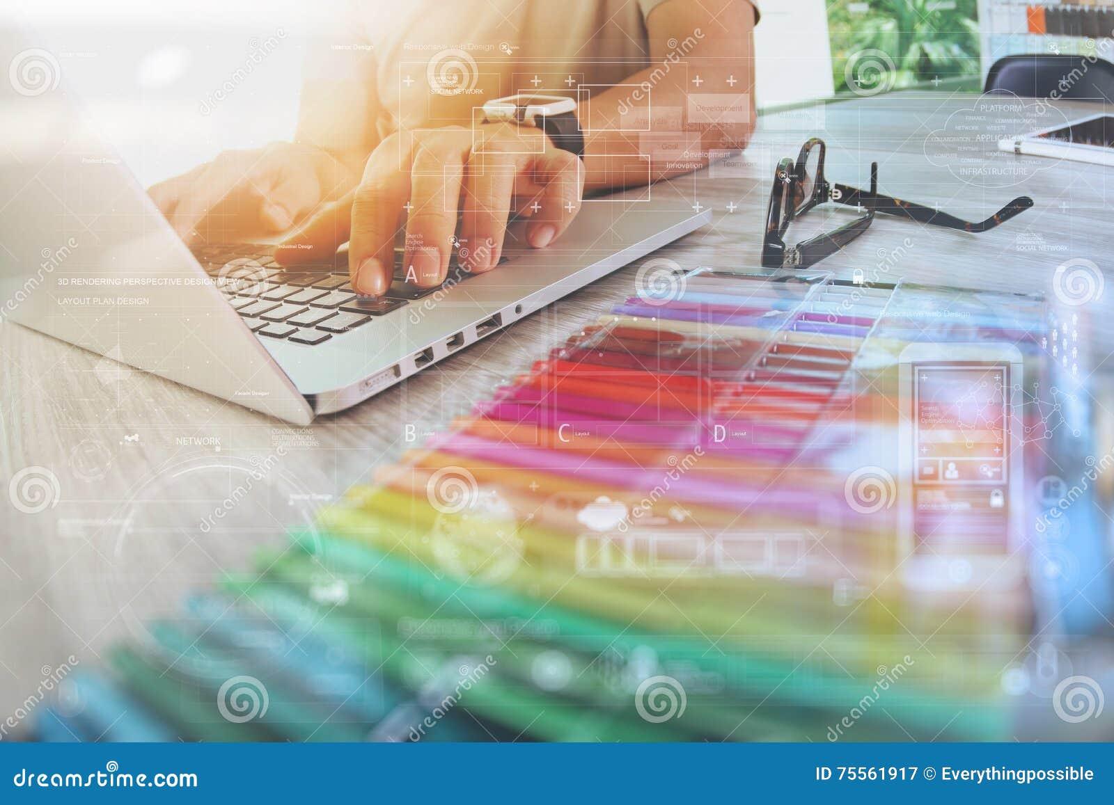 工作数字式片剂和计算机膝上型计算机与的网站设计师