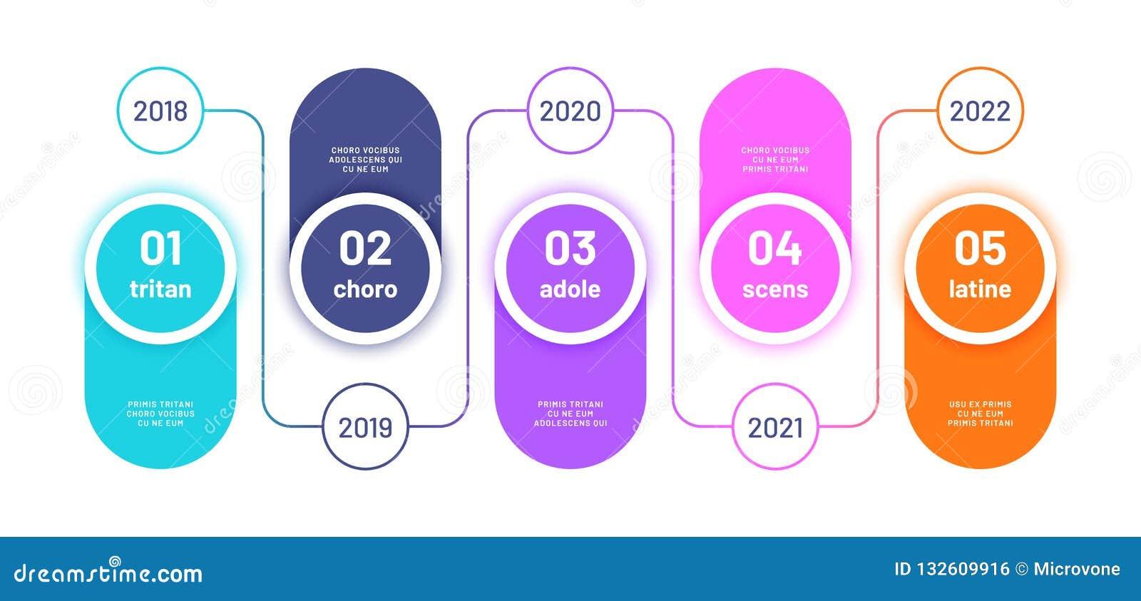 工艺卡片 与5步的Infographic时间安排 企业五选择过程 工作流传染媒介图