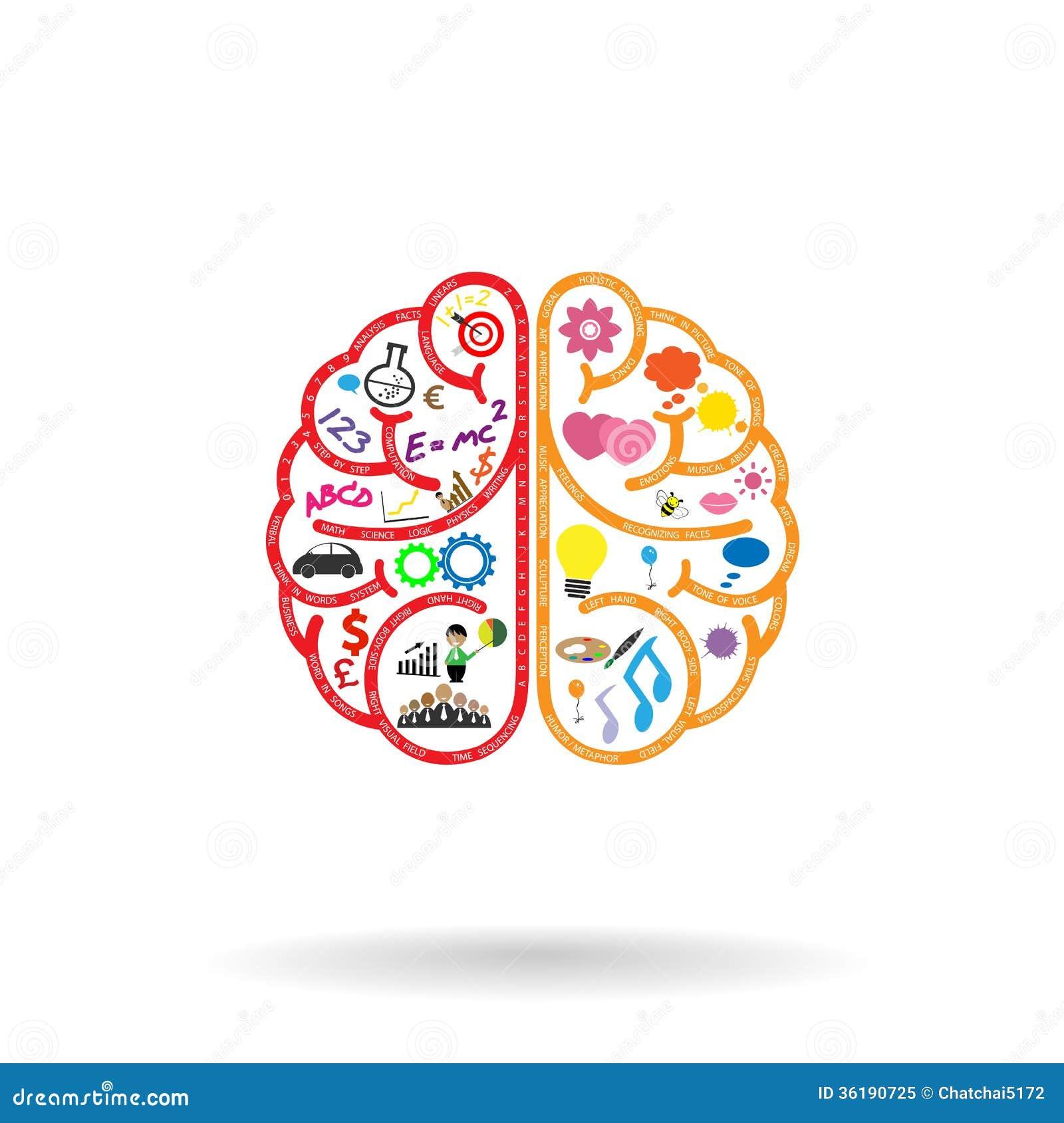 左脑��!$_创造性的左脑和右脑想法概念背景设计海报飞行物的盖小册子,事务dea