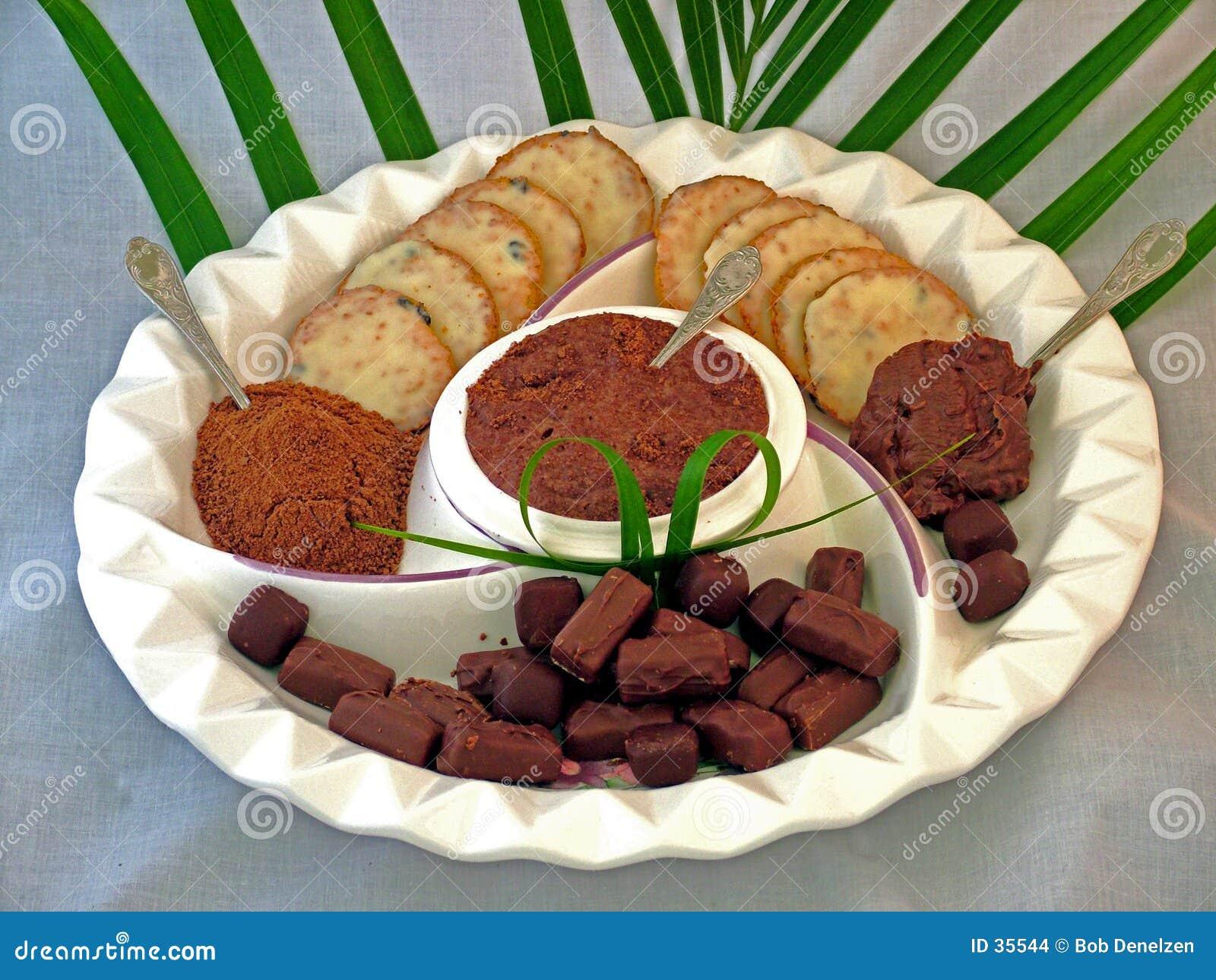 巧克力盛肉盘