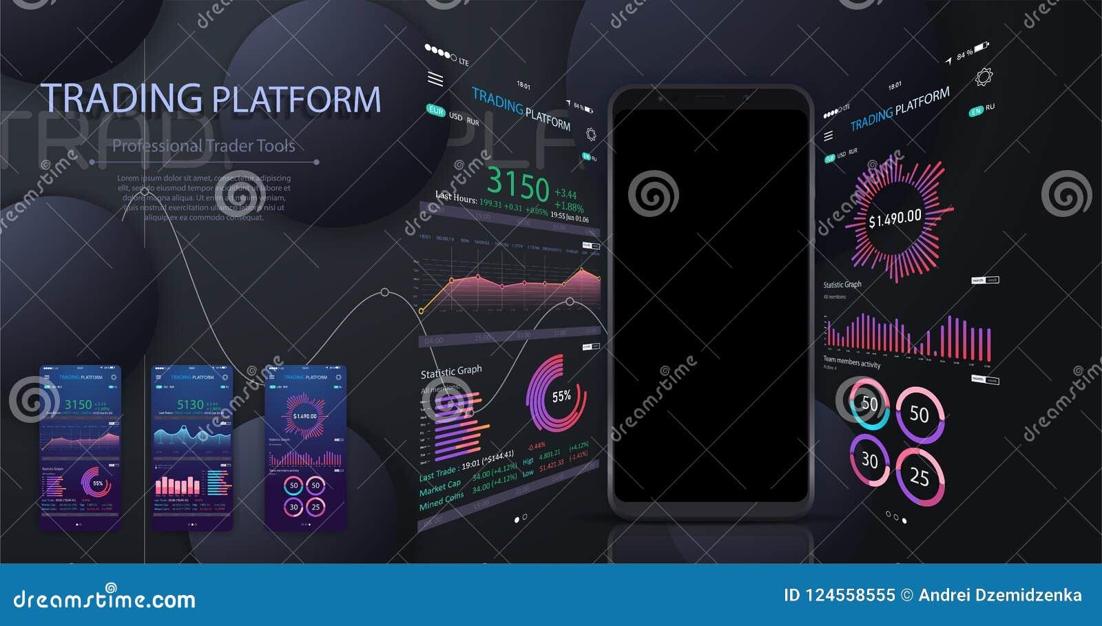 市场贸易 二进制选择 贸易的平台,帐户 做的金钱,事务 分析企业医疗图表的市场 投资