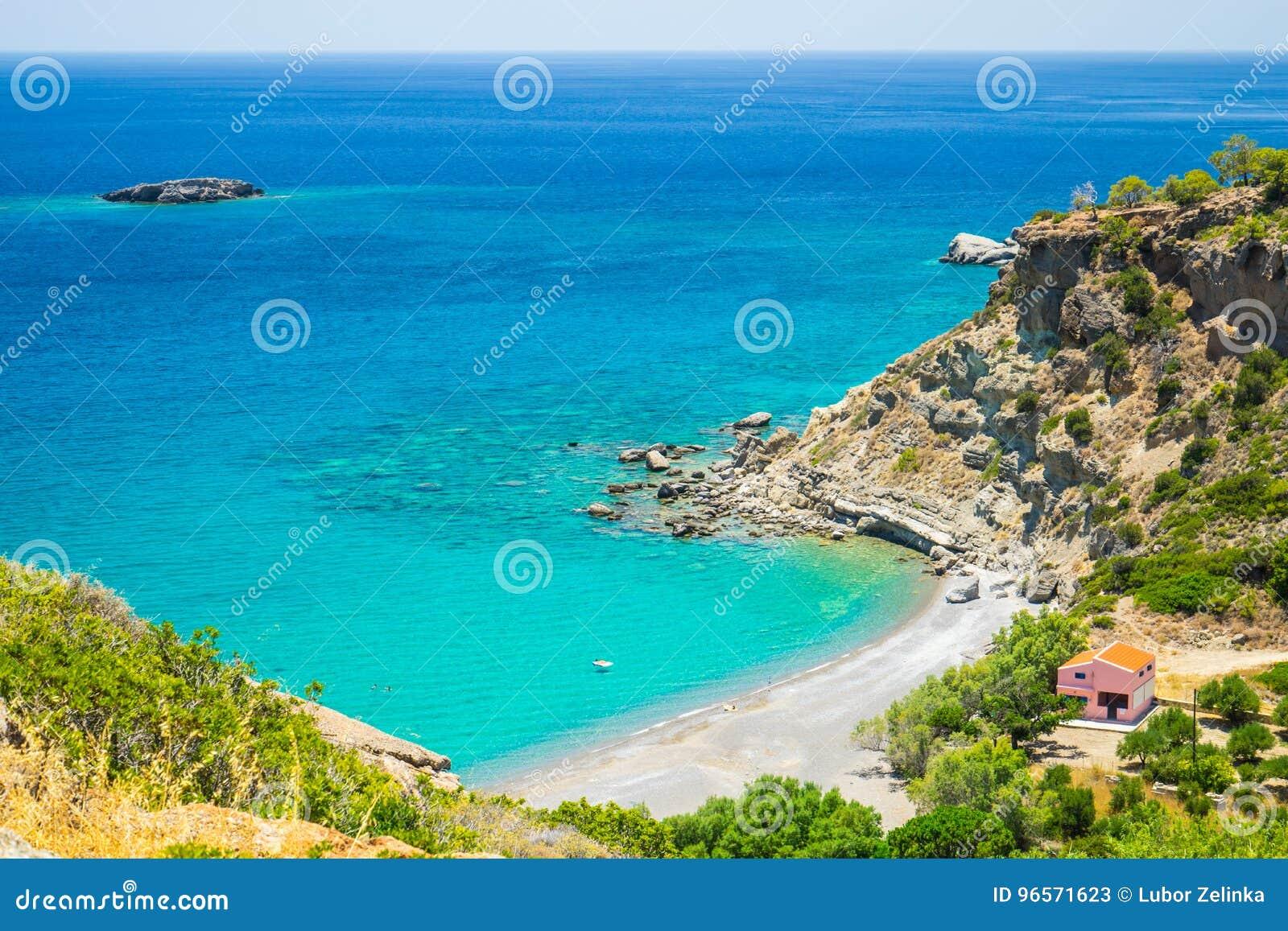希腊海湾,克利特,希腊看法
